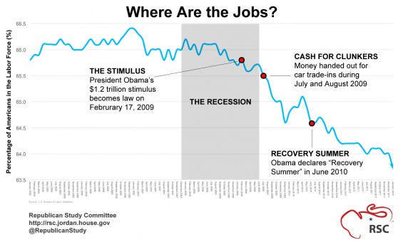 Jobs-obama-e1343051985610
