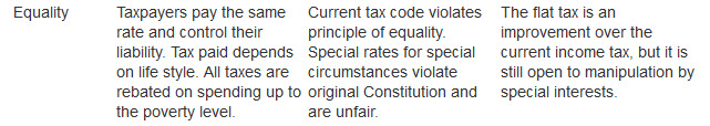 Tax compare 1