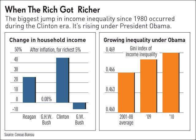 Rich-gap