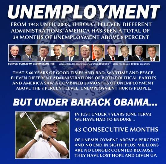 556x550xobama-worst-jobs-ever.jpg.pagespeed.ic.rwjqtEsA2R